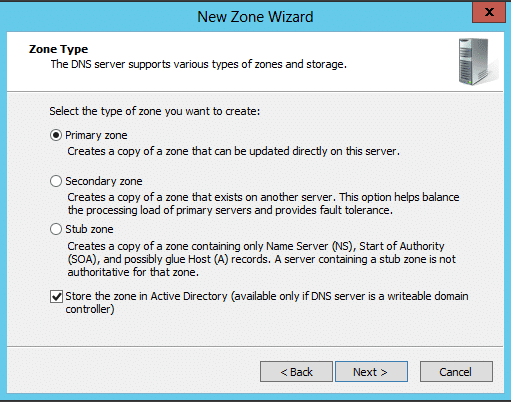 Active Directory Domain Name System: The New Zone Wizard displaying the three types of zones and storage